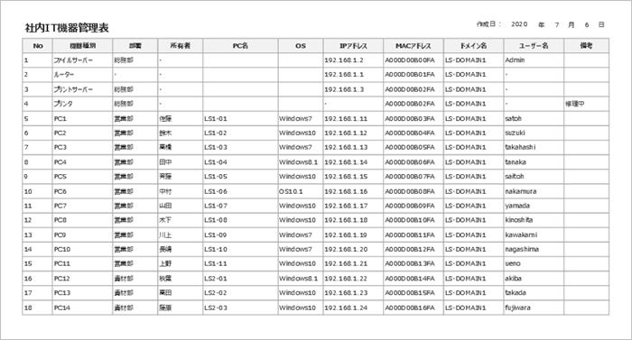 インベントリの例:社内パソコン資産表